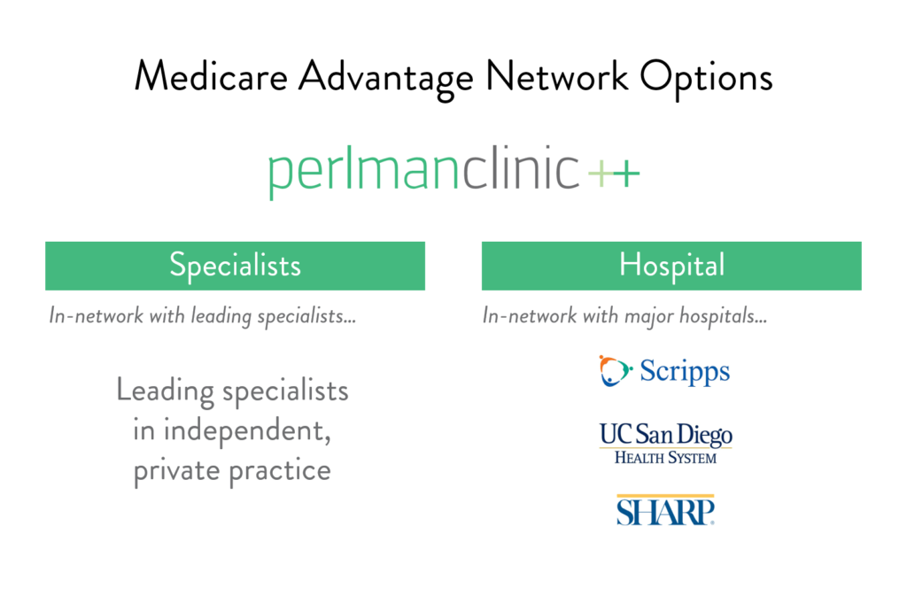 Medicare Advantage Network Options